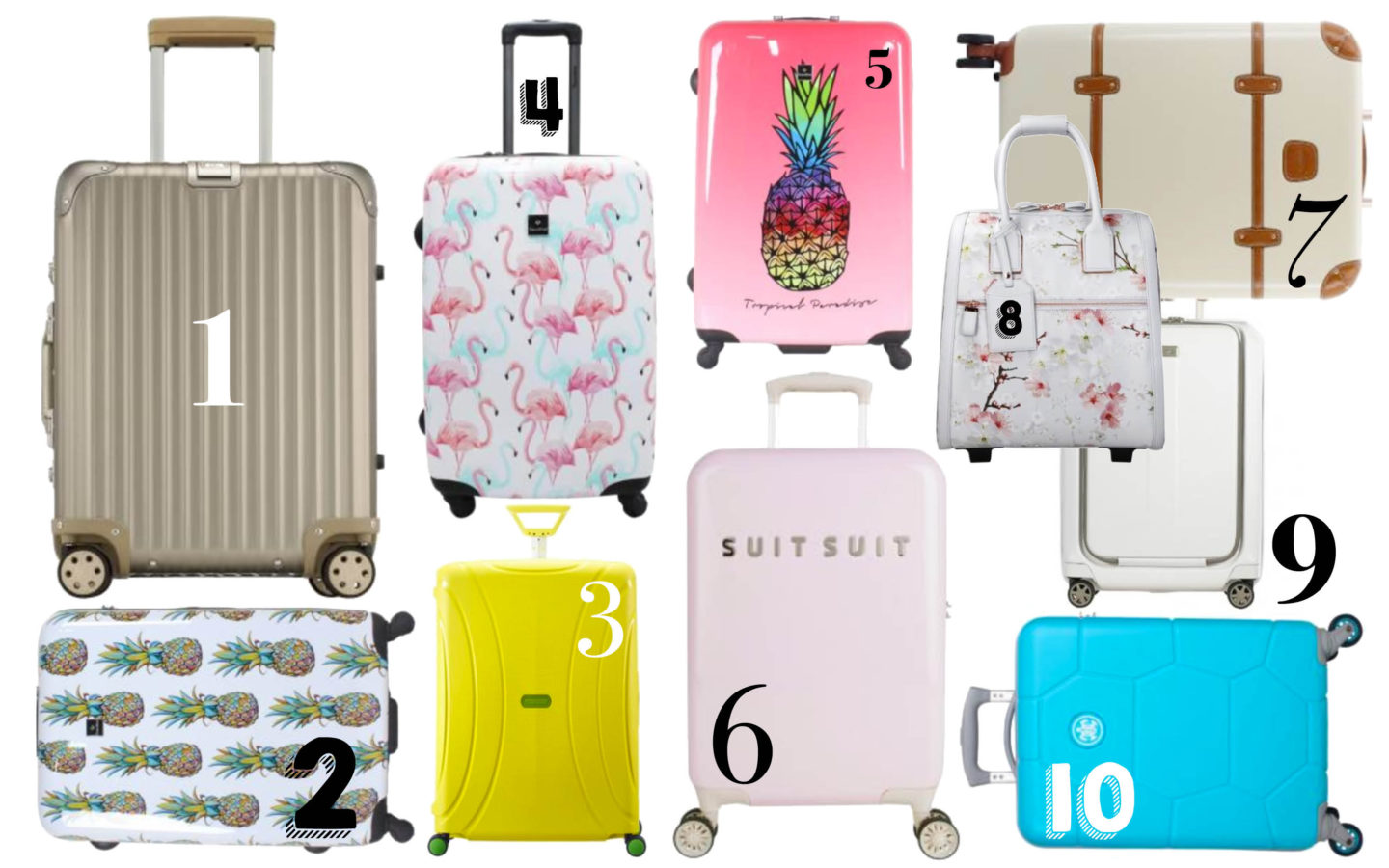 Top 10 most stylish suitcases for travelling